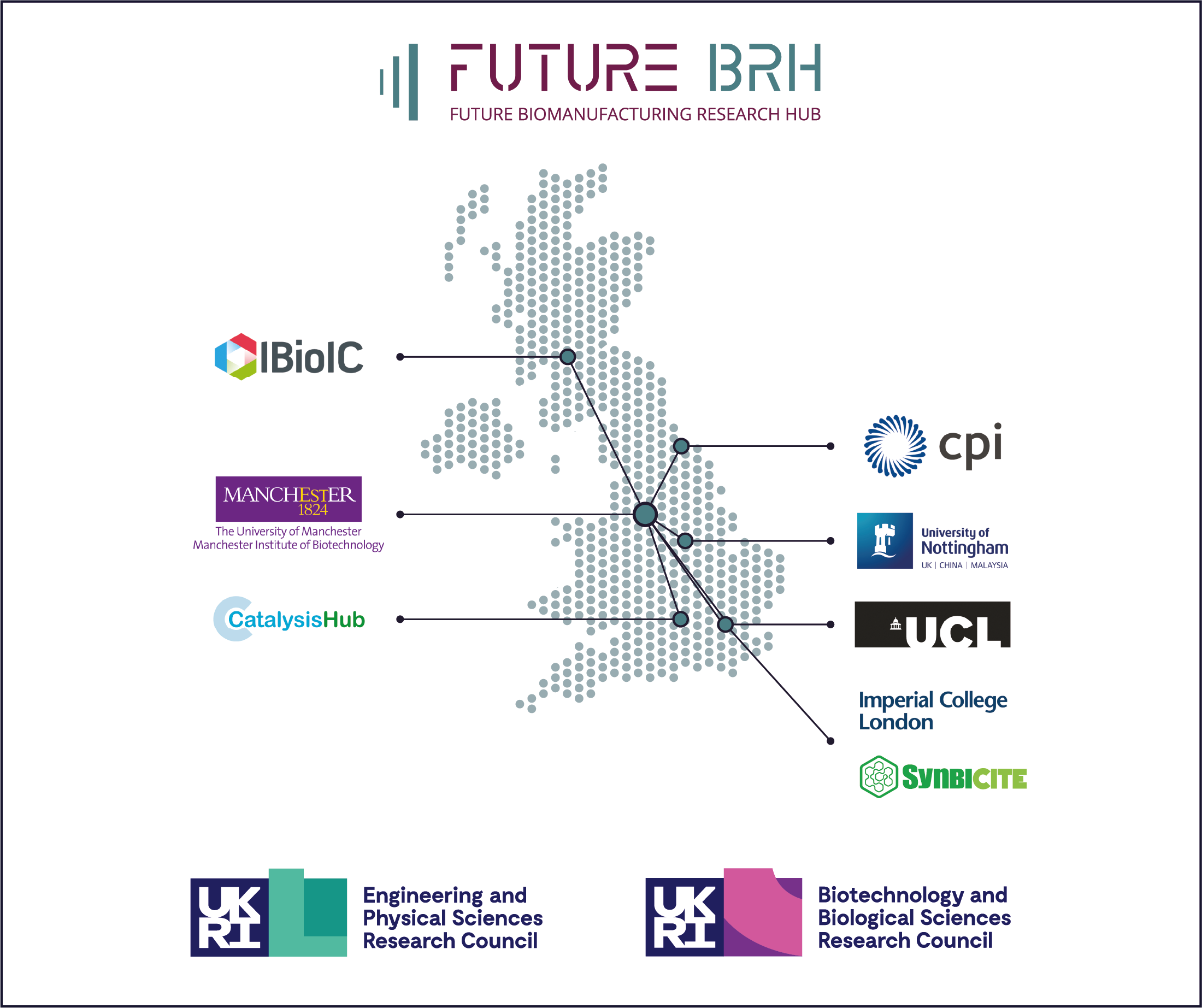 Future BRH - Future Biomanufacturing Research Hub - Partner Map